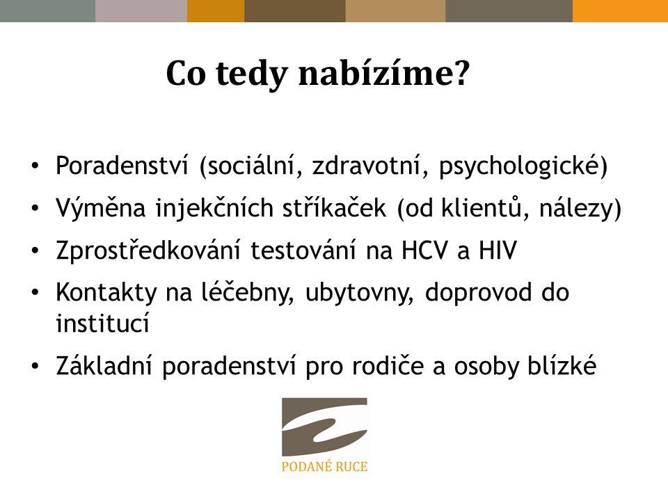 Terénní programy Šumpersko Vedoucí Jakub Lívanský DiS.