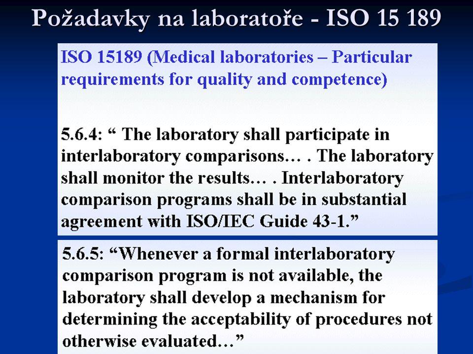 Požadavky na laboratoře - ISO 15 189