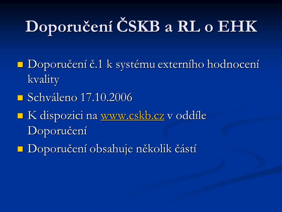 Doporučení ČSKB a RL o EHK Doporučení č.1 k systému externího hodnocení kvality Doporučení č.1 k systému externího hodnocení kvality Schváleno 17.10.2006 Schváleno 17.10.2006 K dispozici na www.cskb.cz v oddíle Doporučení K dispozici na www.cskb.cz v oddíle Doporučeníwww.cskb.cz Doporučení obsahuje několik částí Doporučení obsahuje několik částí