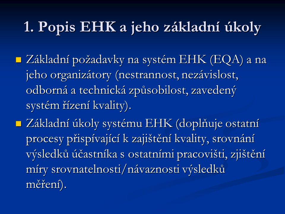 1. Popis EHK a jeho základní úkoly Základní požadavky na systém EHK (EQA) a na jeho organizátory (nestrannost, nezávislost, odborná a technická způsob