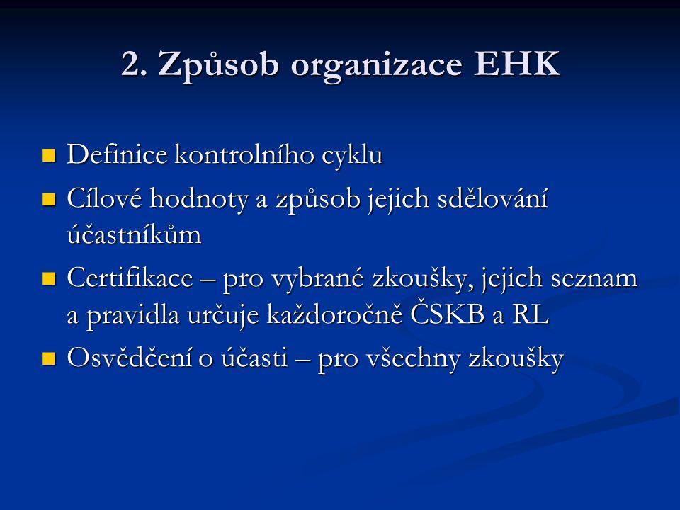 2. Způsob organizace EHK Definice kontrolního cyklu Definice kontrolního cyklu Cílové hodnoty a způsob jejich sdělování účastníkům Cílové hodnoty a zp