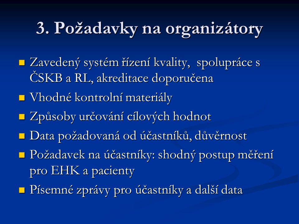 3. Požadavky na organizátory Zavedený systém řízení kvality, spolupráce s ČSKB a RL, akreditace doporučena Zavedený systém řízení kvality, spolupráce