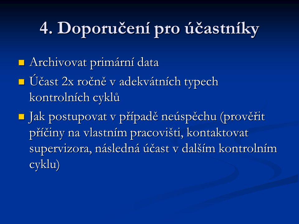 4. Doporučení pro účastníky Archivovat primární data Archivovat primární data Účast 2x ročně v adekvátních typech kontrolních cyklů Účast 2x ročně v a