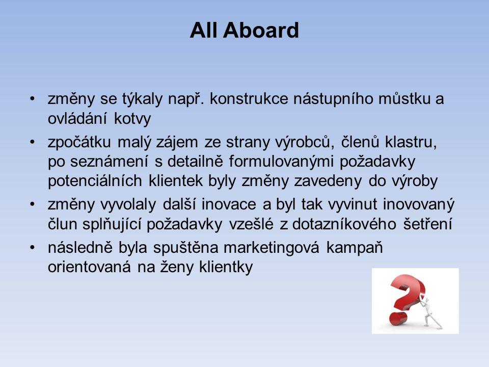 All Aboard změny se týkaly např.