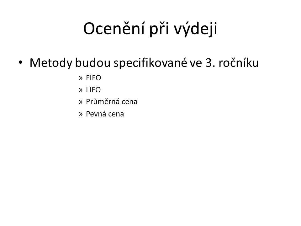 Práce s učebnicí Příklad na účtování zboží Úloha 6.10.