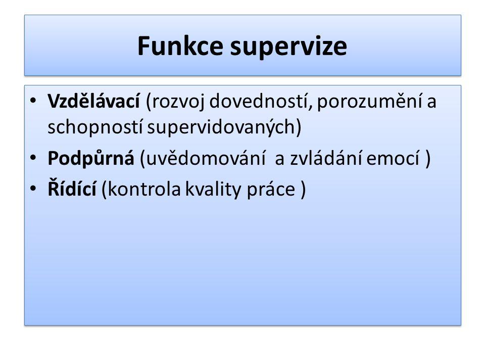 Funkce supervize Vzdělávací (rozvoj dovedností, porozumění a schopností supervidovaných) Podpůrná (uvědomování a zvládání emocí ) Řídící (kontrola kva