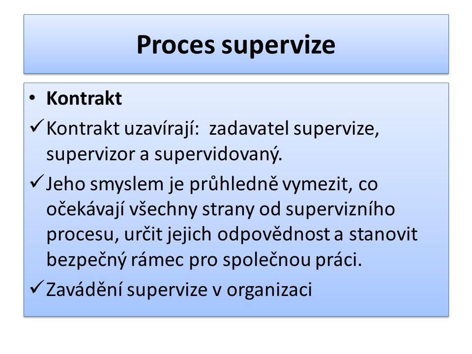 Proces supervize Kontrakt Kontrakt uzavírají: zadavatel supervize, supervizor a supervidovaný. Jeho smyslem je průhledně vymezit, co očekávají všechny