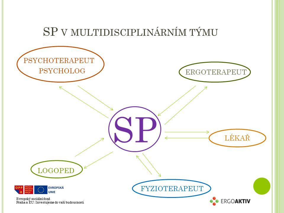 Evropský sociální fond Praha a EU: Investujeme do vaší budoucnosti SP V MULTIDISCIPLINÁRNÍM TÝMU SP ERGOTERAPEUT FYZIOTERAPEUT PSYCHOTERAPEUT LOGOPED Evropský sociální fond Praha a EU: Investujeme do vaší budoucnosti PSYCHOLOG LÉKAŘ