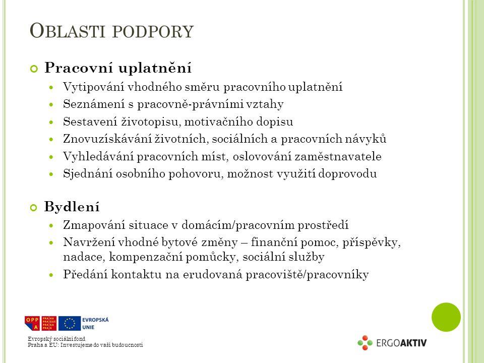 Evropský sociální fond Praha a EU: Investujeme do vaší budoucnosti O BLASTI PODPORY Pracovní uplatnění Vytipování vhodného směru pracovního uplatnění Seznámení s pracovně-právními vztahy Sestavení životopisu, motivačního dopisu Znovuzískávání životních, sociálních a pracovních návyků Vyhledávání pracovních míst, oslovování zaměstnavatele Sjednání osobního pohovoru, možnost využití doprovodu Bydlení Zmapování situace v domácím/pracovním prostředí Navržení vhodné bytové změny – finanční pomoc, příspěvky, nadace, kompenzační pomůcky, sociální služby Předání kontaktu na erudovaná pracoviště/pracovníky
