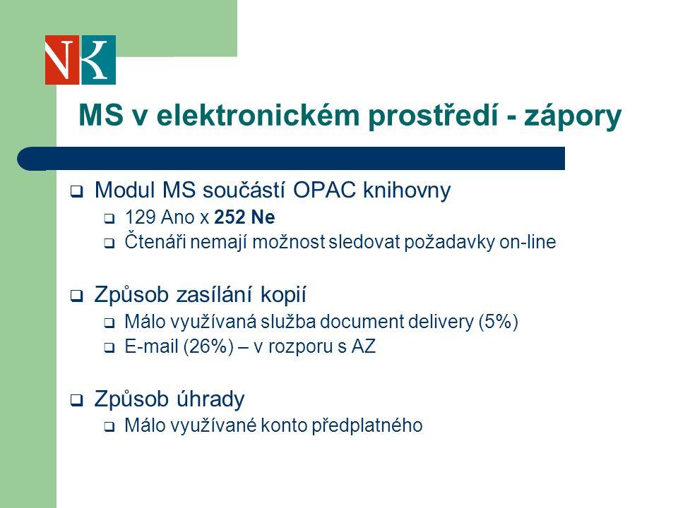 MS v elektronickém prostředí - zápory  Modul MS součástí OPAC knihovny  129 Ano x 252 Ne  Čtenáři nemají možnost sledovat požadavky on-line  Způsob zasílání kopií  Málo využívaná služba document delivery (5%)  E-mail (26%) – v rozporu s AZ  Způsob úhrady  Málo využívané konto předplatného