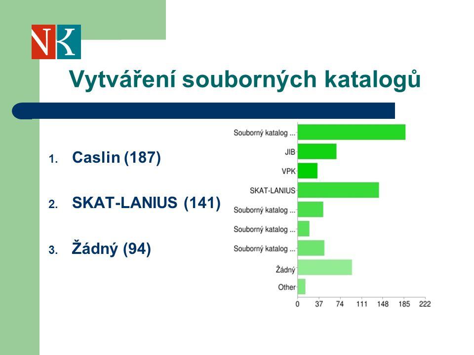Vytváření souborných katalogů 1. Caslin (187) 2. SKAT-LANIUS (141) 3. Žádný (94)