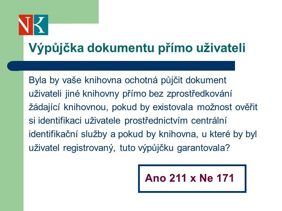 Výpůjčka dokumentu přímo uživateli Byla by vaše knihovna ochotná půjčit dokument uživateli jiné knihovny přímo bez zprostředkování žádající knihovnou, pokud by existovala možnost ověřit si identifikaci uživatele prostřednictvím centrální identifikační služby a pokud by knihovna, u které by byl uživatel registrovaný, tuto výpůjčku garantovala.