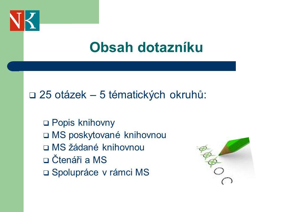 Obsah dotazníku  25 otázek – 5 tématických okruhů:  Popis knihovny  MS poskytované knihovnou  MS žádané knihovnou  Čtenáři a MS  Spolupráce v rámci MS