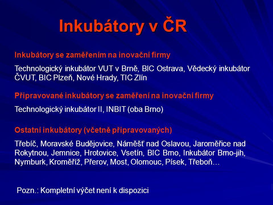 Inkubátory v ČR Inkubátory se zaměřením na inovační firmy Technologický inkubátor VUT v Brně, BIC Ostrava, Vědecký inkubátor ČVUT, BIC Plzeň, Nové Hra