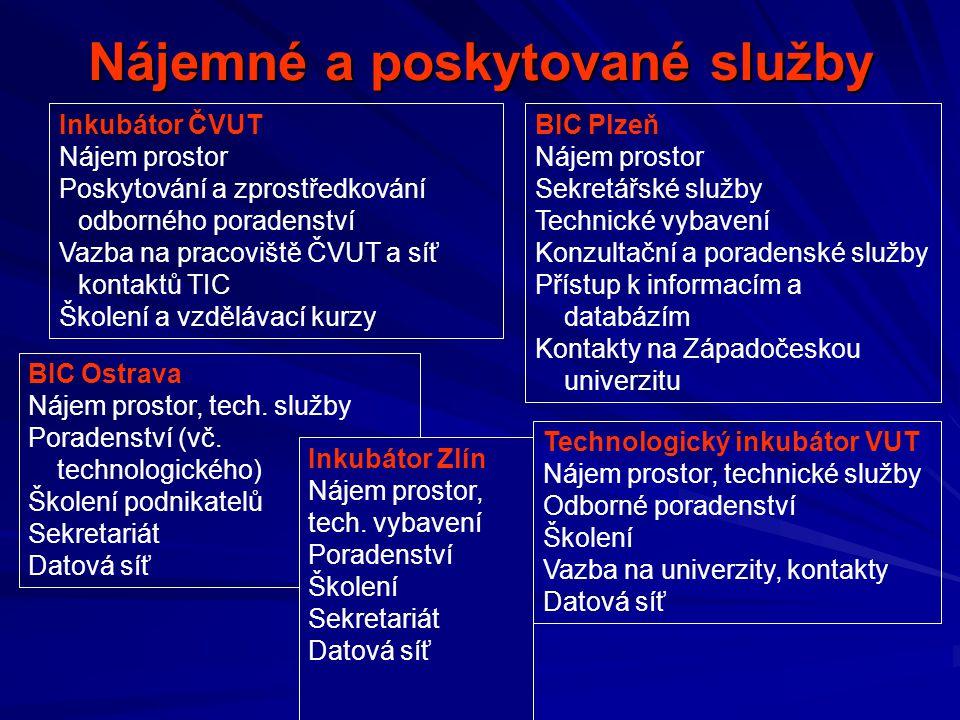 Nájemné a poskytované služby Inkubátor ČVUT Nájem prostor Poskytování a zprostředkování odborného poradenství Vazba na pracoviště ČVUT a síť kontaktů TIC Školení a vzdělávací kurzy BIC Plzeň Nájem prostor Sekretářské služby Technické vybavení Konzultační a poradenské služby Přístup k informacím a databázím Kontakty na Západočeskou univerzitu BIC Ostrava Nájem prostor, tech.