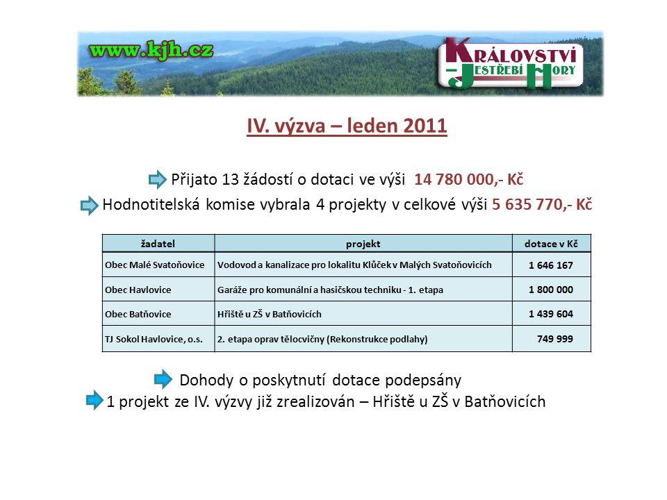 IV. výzva – leden 2011 Přijato 13 žádostí o dotaci ve výši 14 780 000,- Kč Hodnotitelská komise vybrala 4 projekty v celkové výši 5 635 770,- Kč žadat