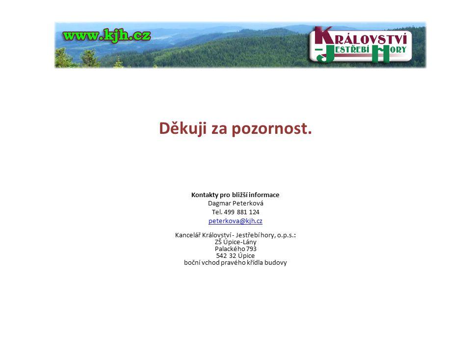 Děkuji za pozornost. Kontakty pro bližší informace Dagmar Peterková Tel. 499 881 124 peterkova@kjh.cz Kancelář Království - Jestřebí hory, o.p.s.: ZŠ