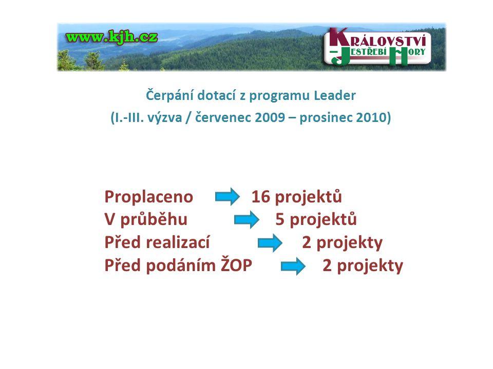 Čerpání dotací z programu Leader (I.-III. výzva / červenec 2009 – prosinec 2010) Proplaceno 16 projektů V průběhu 5 projektů Před realizací 2 projekty
