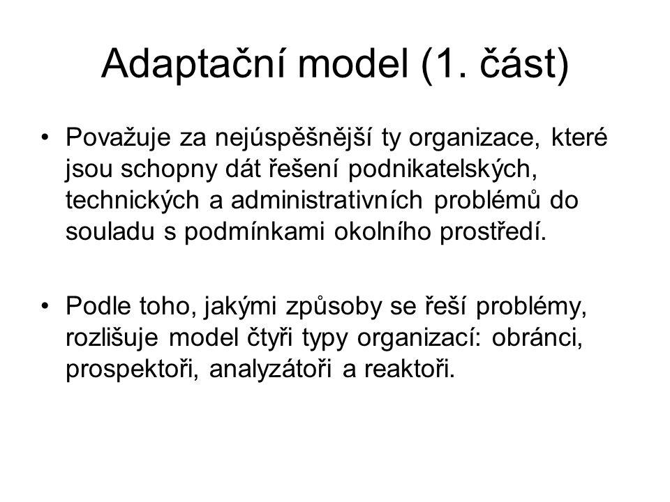 Adaptační model (2.část) organizační strategie vyvinuli Raymond Miles a Charles Snow v r.