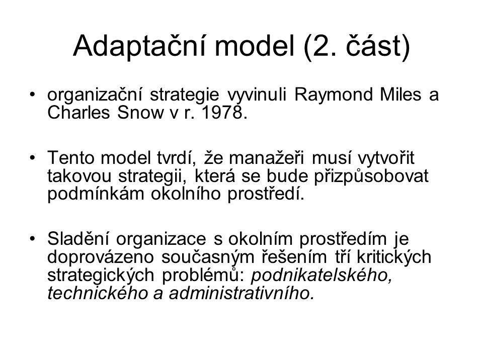 Reaktoři (1.část) Jedná se ve své podstatě o organizace, které utrpěly strategický neúspěch.
