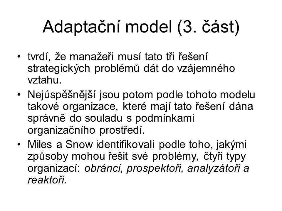 Konkurenční model (2.