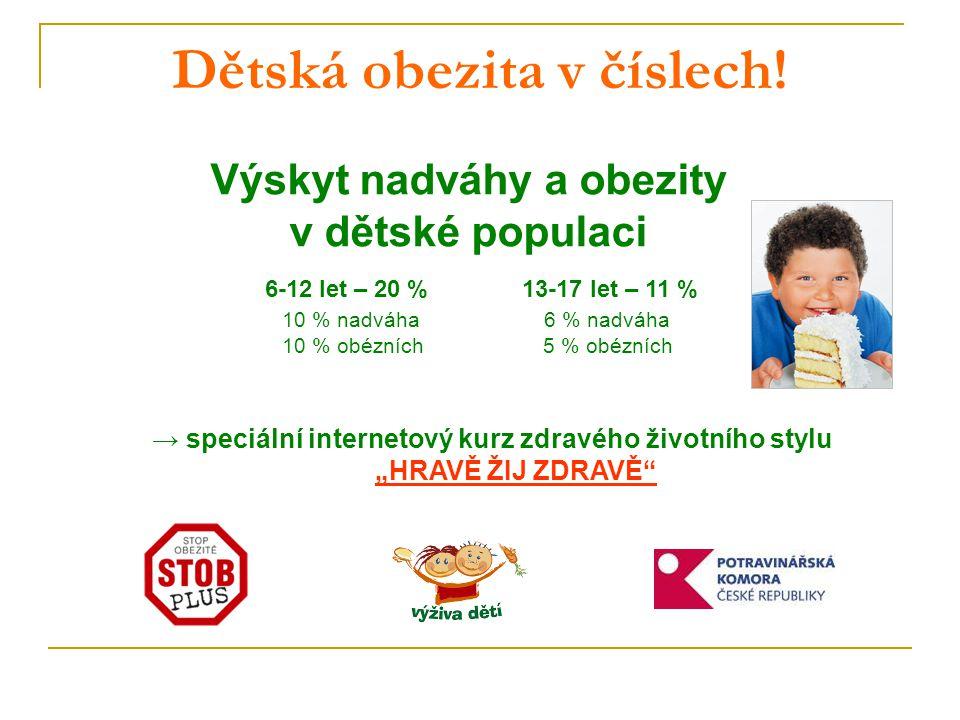 Dětská obezita v číslech.