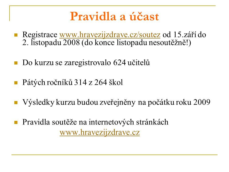 Pravidla a účast Registrace www.hravezijzdrave.cz/soutez od 15.září do 2.