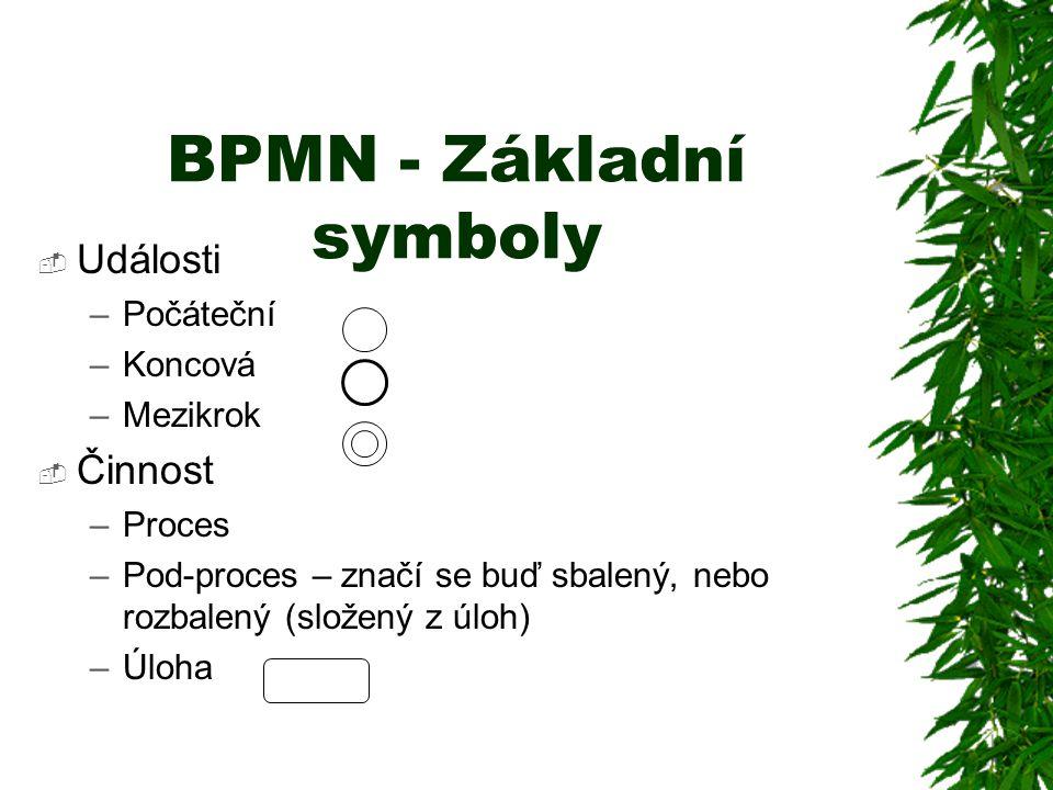 BPMN - Základní symboly  Události –Počáteční –Koncová –Mezikrok  Činnost –Proces –Pod-proces – značí se buď sbalený, nebo rozbalený (složený z úloh) –Úloha