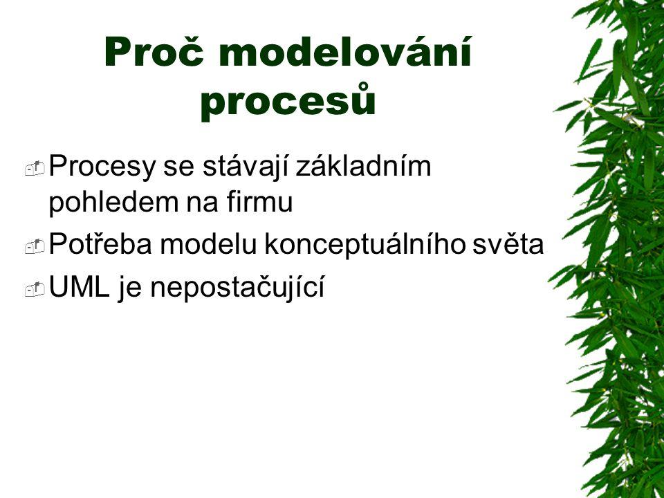 Proč modelování procesů  Procesy se stávají základním pohledem na firmu  Potřeba modelu konceptuálního světa  UML je nepostačující