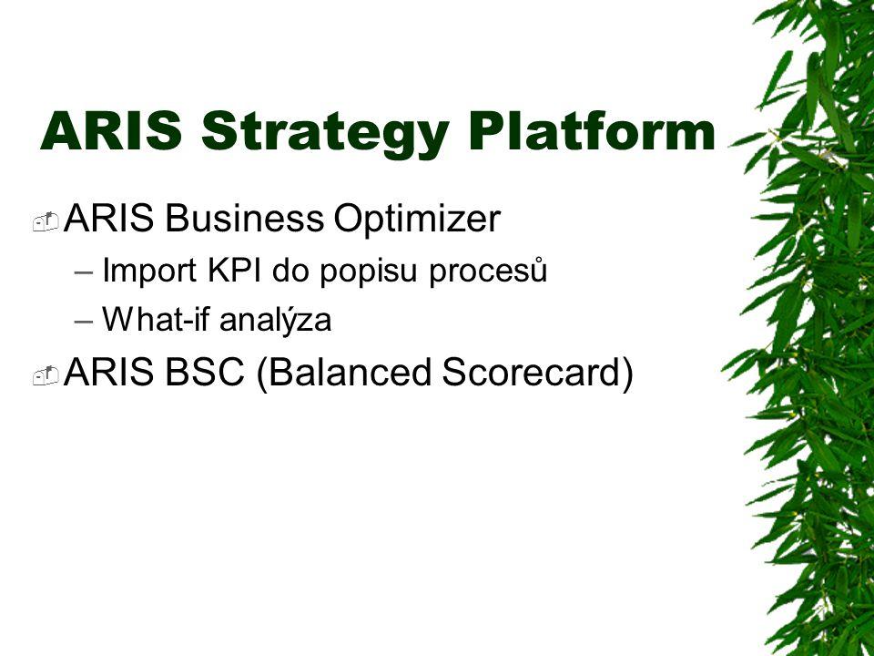 ARIS Strategy Platform  ARIS Business Optimizer –Import KPI do popisu procesů –What-if analýza  ARIS BSC (Balanced Scorecard)