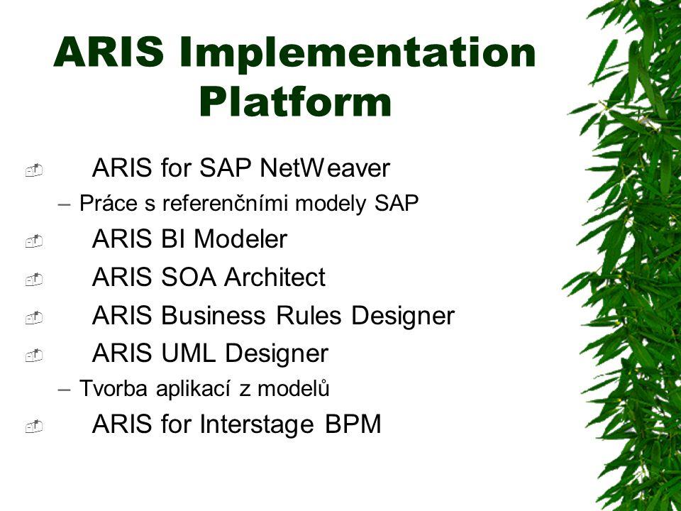 ARIS Implementation Platform  ARIS for SAP NetWeaver –Práce s referenčními modely SAP  ARIS BI Modeler  ARIS SOA Architect  ARIS Business Rules Designer  ARIS UML Designer –Tvorba aplikací z modelů  ARIS for Interstage BPM