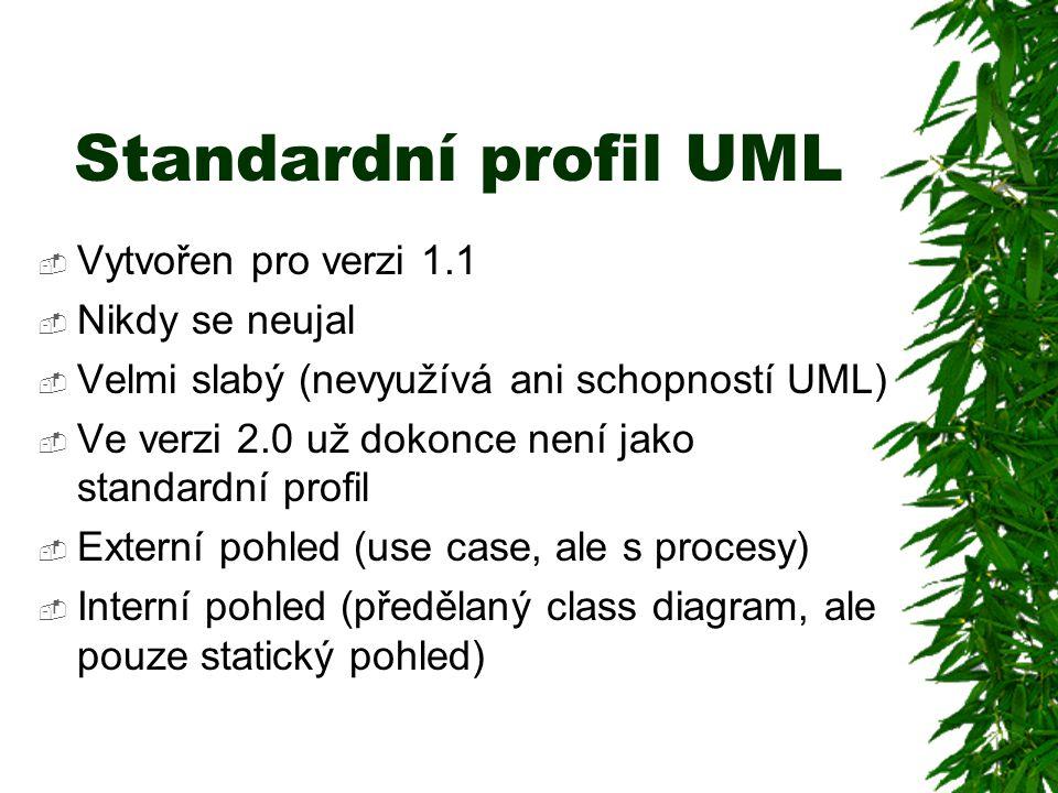 Standardní profil UML  Vytvořen pro verzi 1.1  Nikdy se neujal  Velmi slabý (nevyužívá ani schopností UML)  Ve verzi 2.0 už dokonce není jako stan