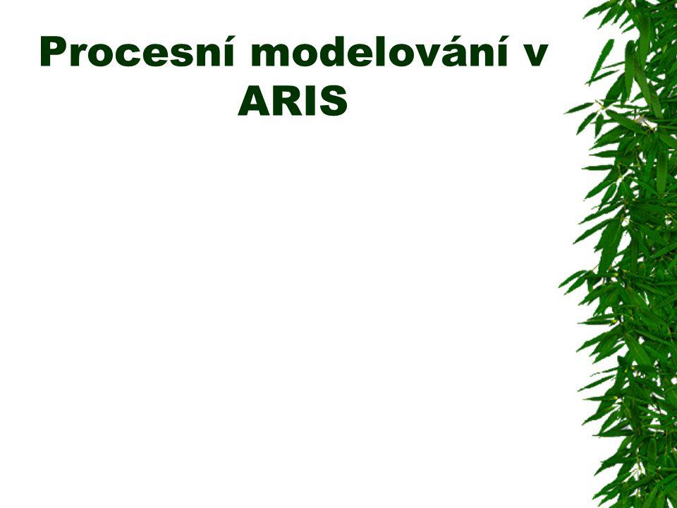 Procesní modelování v ARIS