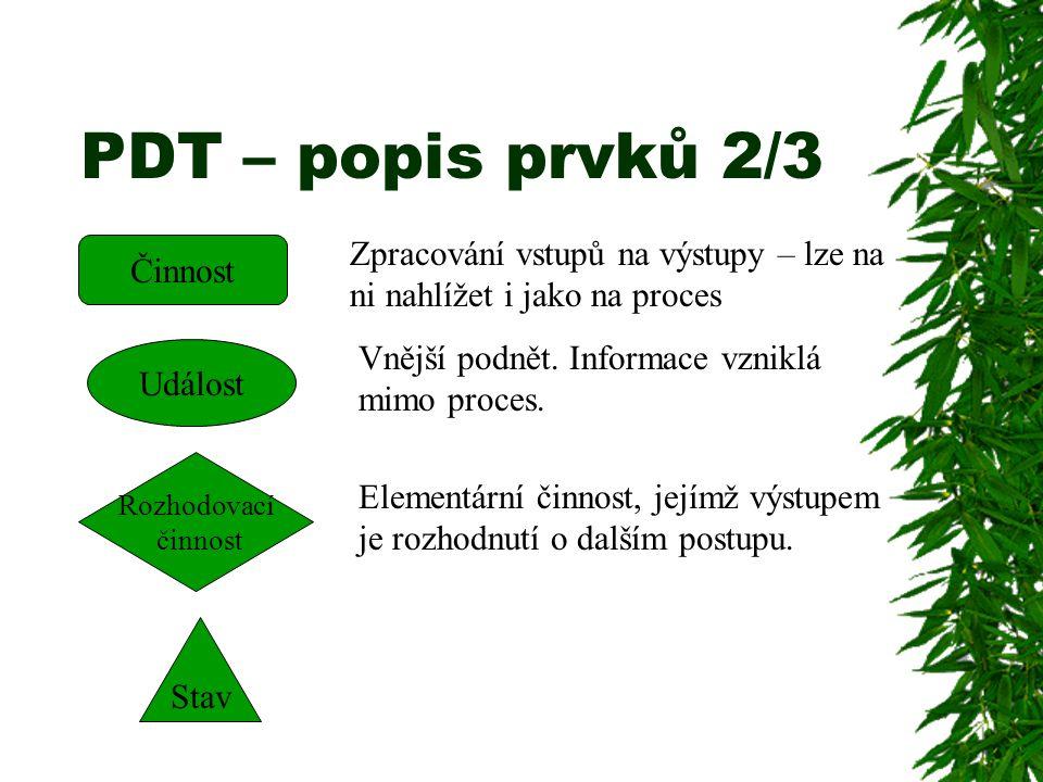 PDT – popis prvků 2/3 Rozhodovací činnost Událost Stav Činnost Zpracování vstupů na výstupy – lze na ni nahlížet i jako na proces Vnější podnět.
