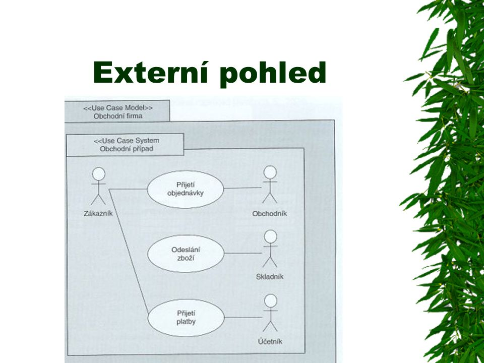 Standardy BPMI  BPMI = Business Process Management Coalition  Organizace snažící se standardizovat procesní modelování  Reakce na neschopnost UML v oblasti  2005 včleněna do OMG