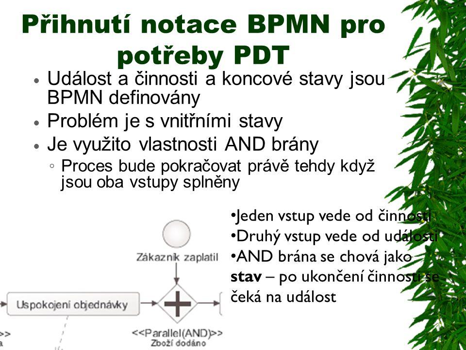 Přihnutí notace BPMN pro potřeby PDT Událost a činnosti a koncové stavy jsou BPMN definovány Problém je s vnitřními stavy Je využito vlastnosti AND brány ◦ Proces bude pokračovat právě tehdy když jsou oba vstupy splněny Jeden vstup vede od činnosti Druhý vstup vede od události AND brána se chová jako stav – po ukončení činnosti se čeká na událost