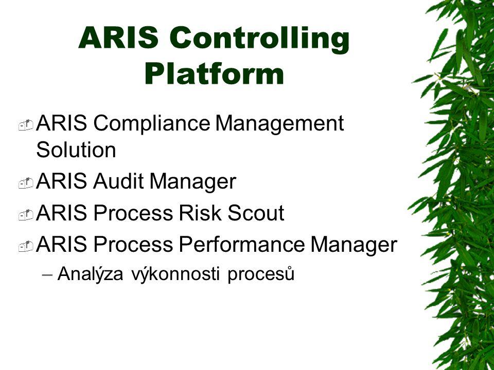 ARIS Controlling Platform  ARIS Compliance Management Solution  ARIS Audit Manager  ARIS Process Risk Scout  ARIS Process Performance Manager –Analýza výkonnosti procesů