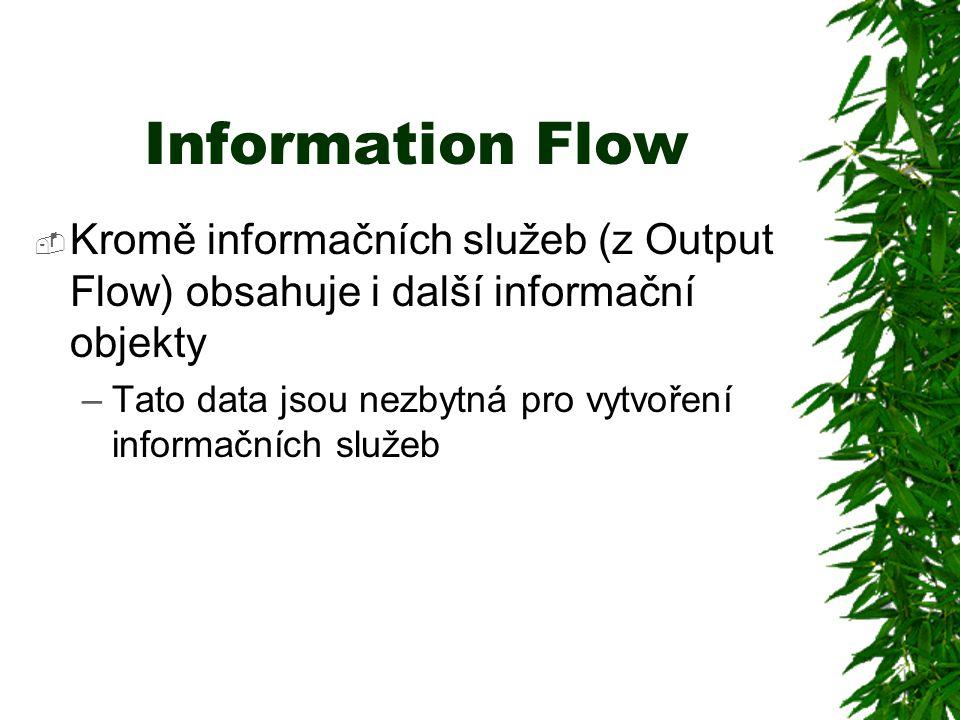  Kromě informačních služeb (z Output Flow) obsahuje i další informační objekty –Tato data jsou nezbytná pro vytvoření informačních služeb