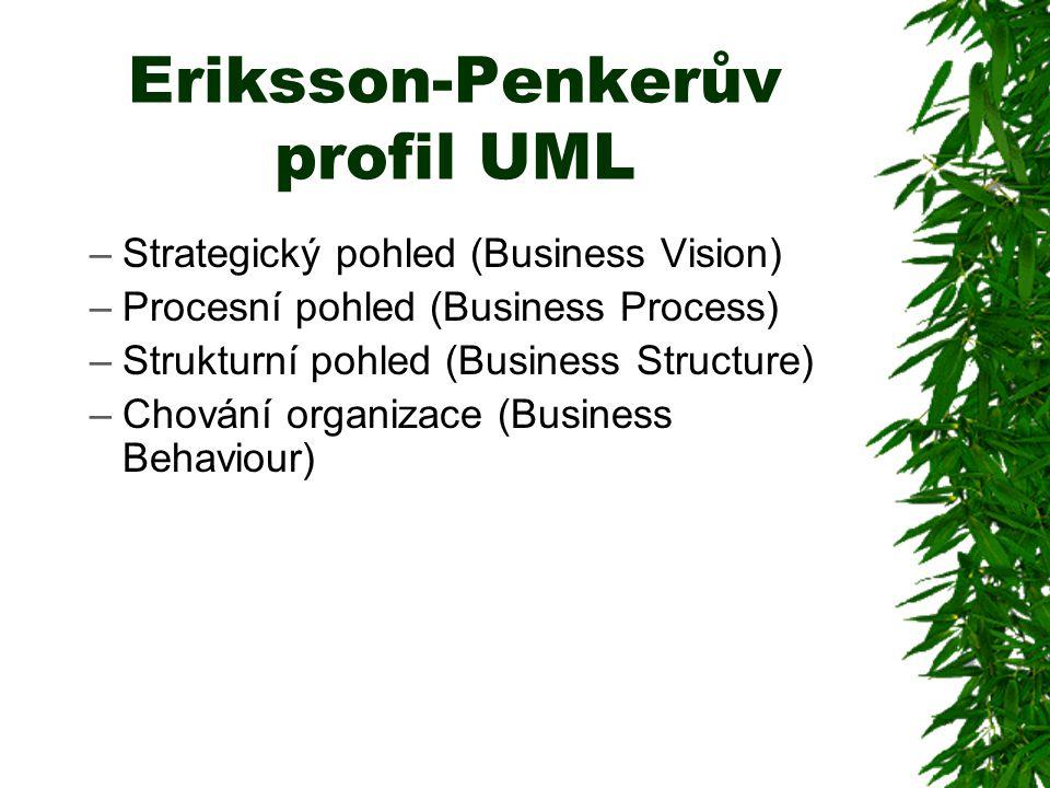 Eriksson-Penkerův profil UML –Strategický pohled (Business Vision) –Procesní pohled (Business Process) –Strukturní pohled (Business Structure) –Chování organizace (Business Behaviour)