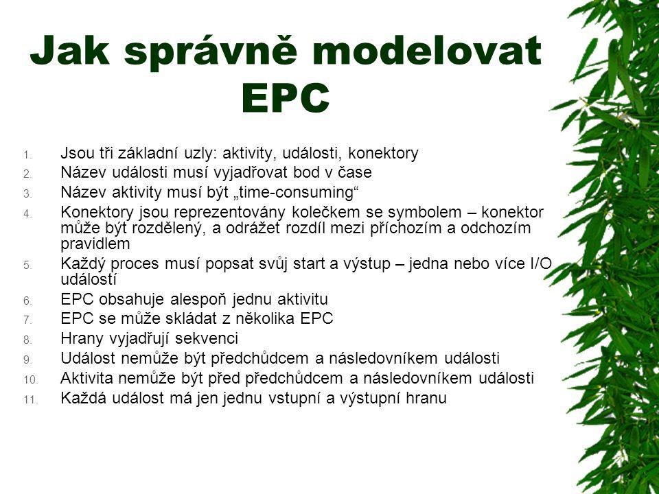 Jak správně modelovat EPC 1.Jsou tři základní uzly: aktivity, události, konektory 2.