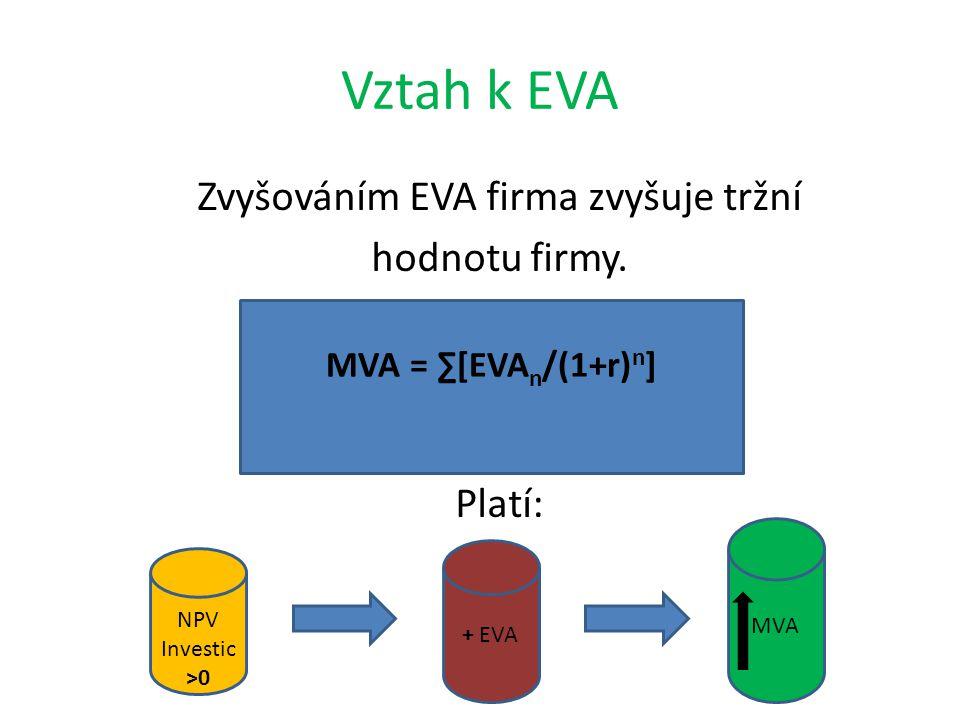 Vztah k EVA Zvyšováním EVA firma zvyšuje tržní hodnotu firmy.