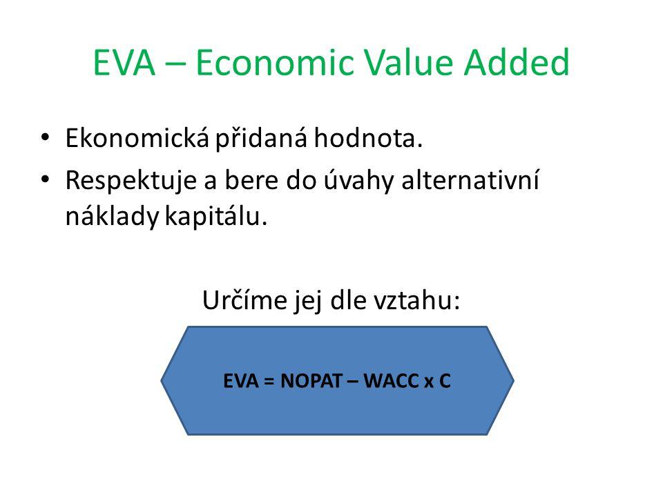 EVA – Economic Value Added Ekonomická přidaná hodnota.