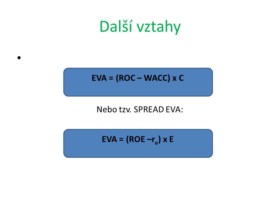 Další vztahy Nebo tzv. SPREAD EVA: EVA = (ROC – WACC) x C EVA = (ROE –r e ) x E