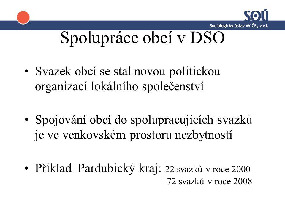 Spolupráce obcí v DSO Svazek obcí se stal novou politickou organizací lokálního společenství Spojování obcí do spolupracujících svazků je ve venkovském prostoru nezbytností Příklad Pardubický kraj: 22 svazků v roce 2000 72 svazků v roce 2008