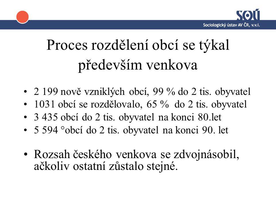 Proces rozdělení obcí se týkal především venkova 2 199 nově vzniklých obcí, 99 % do 2 tis.