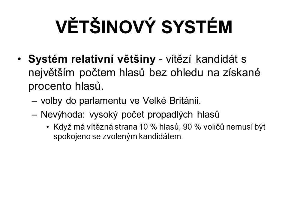 VĚTŠINOVÝ SYSTÉM Systém relativní většiny - vítězí kandidát s největším počtem hlasů bez ohledu na získané procento hlasů.