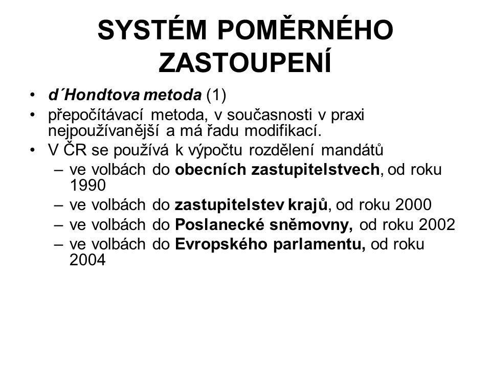 SYSTÉM POMĚRNÉHO ZASTOUPENÍ d΄Hondtova metoda (1) přepočítávací metoda, v současnosti v praxi nejpoužívanější a má řadu modifikací.