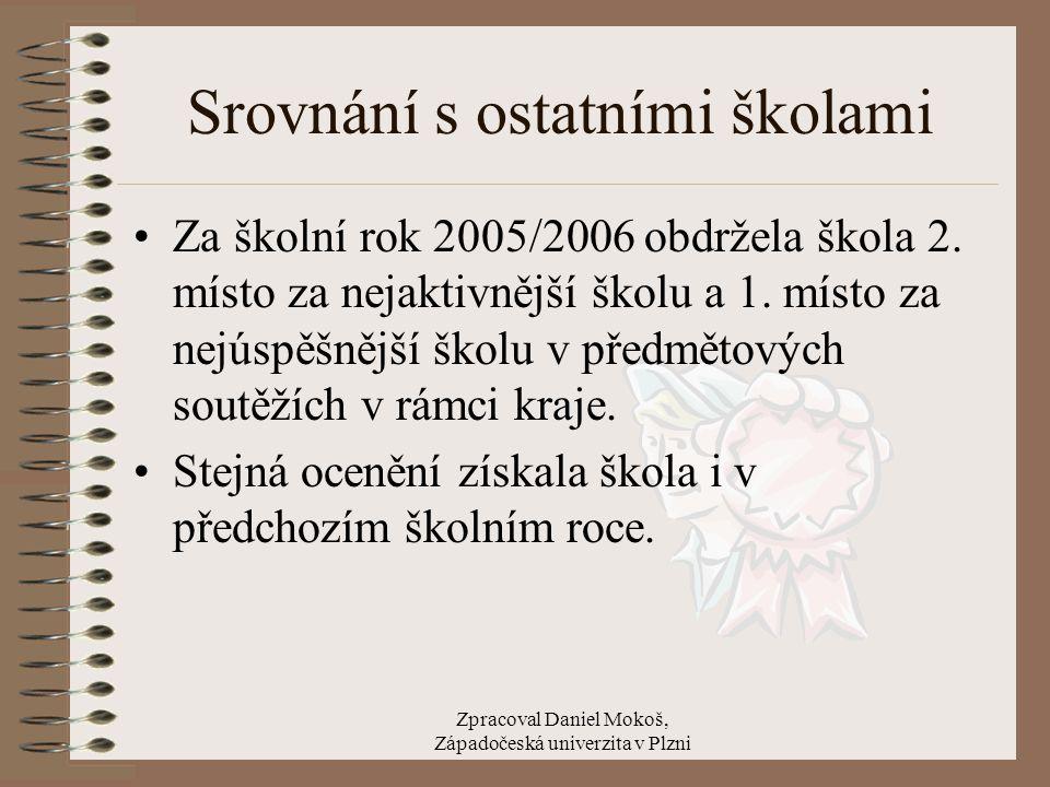 Zpracoval Daniel Mokoš, Západočeská univerzita v Plzni Srovnání s ostatními školami Za školní rok 2005/2006 obdržela škola 2. místo za nejaktivnější š