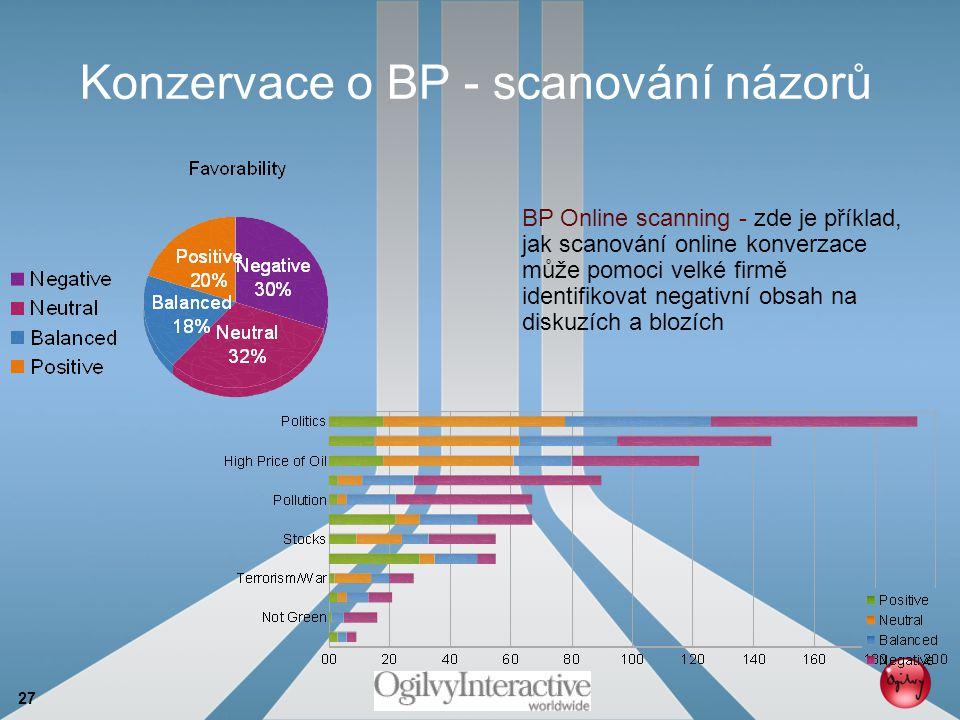 27 Konzervace o BP - scanování názorů BP Online scanning - zde je příklad, jak scanování online konverzace může pomoci velké firmě identifikovat negativní obsah na diskuzích a blozích