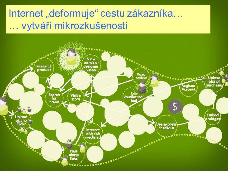 """6 Internet """"deformuje cestu zákazníka… … vytváří mikrozkušenosti"""